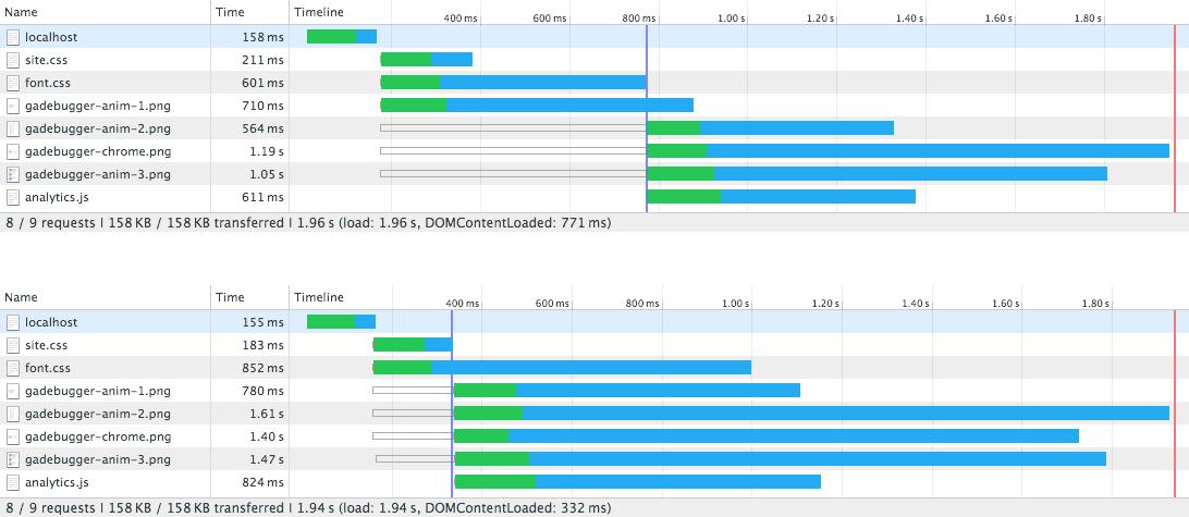 Loading CSS without blocking render